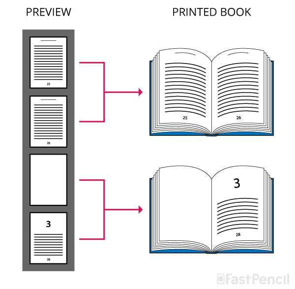 Blank-Pages-Diagram.png